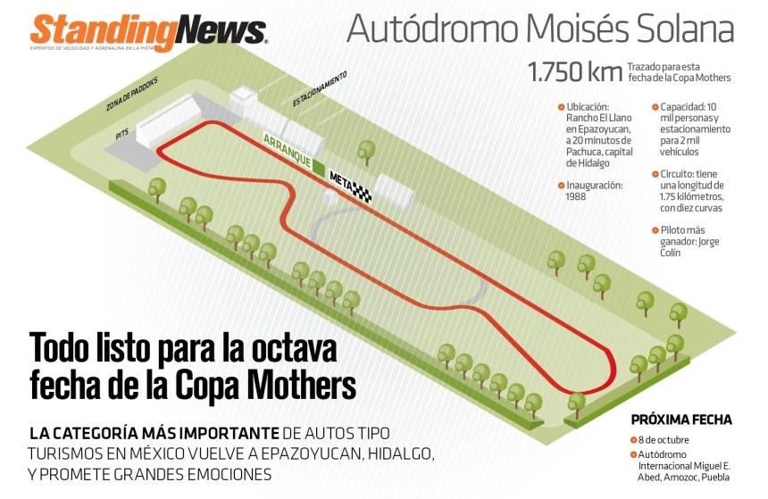 Autodromo Moises Solana